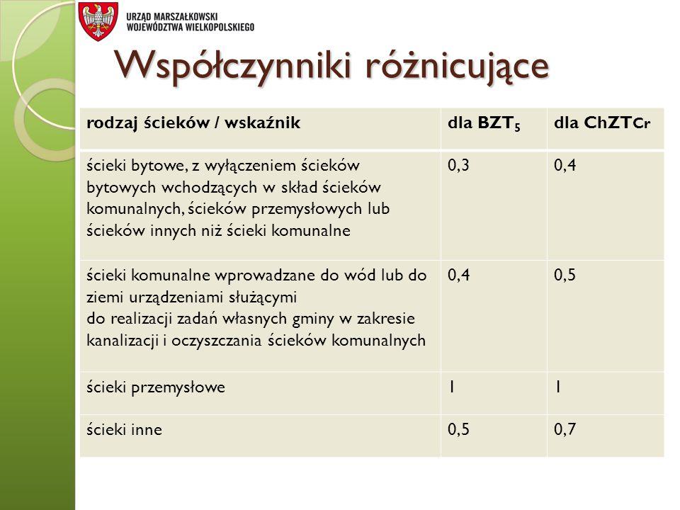 Współczynniki różnicujące rodzaj ścieków / wskaźnikdla BZT 5 dla ChZT Cr ścieki bytowe, z wyłączeniem ścieków bytowych wchodzących w skład ścieków kom