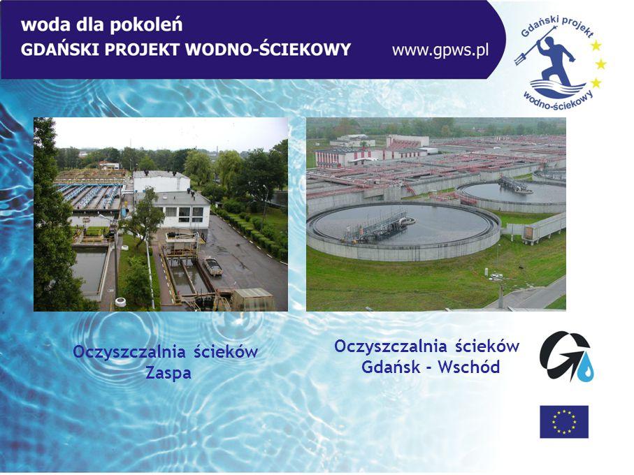Oczyszczalnia ścieków Zaspa Oczyszczalnia ścieków Gdańsk - Wschód