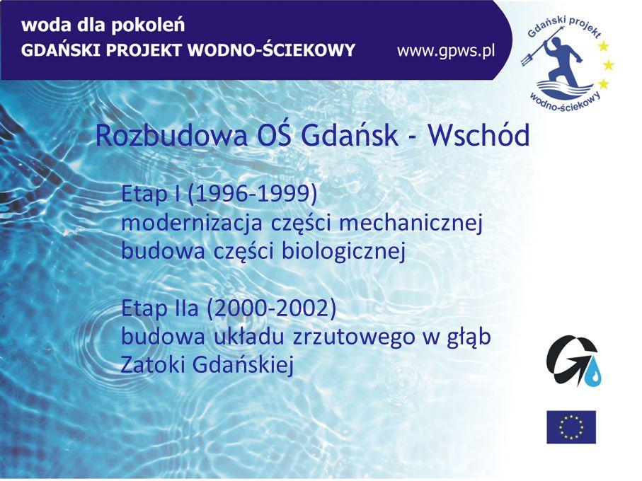 Etap I (1996-1999) modernizacja części mechanicznej budowa części biologicznej Etap IIa (2000-2002) budowa układu zrzutowego w głąb Zatoki Gdańskiej R