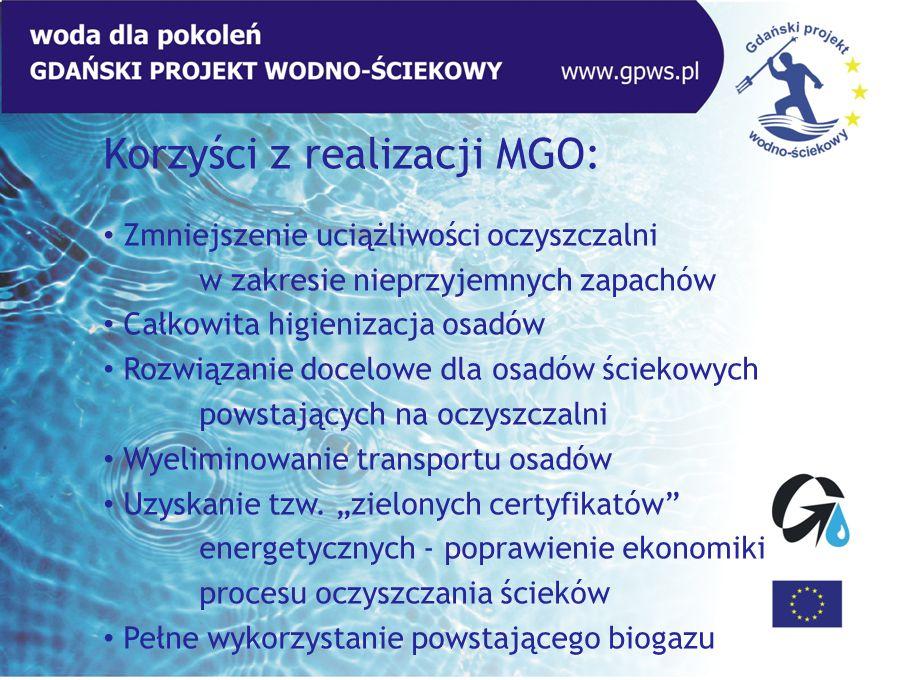 Korzyści z realizacji MGO: Zmniejszenie uciążliwości oczyszczalni w zakresie nieprzyjemnych zapachów Całkowita higienizacja osadów Rozwiązanie docelow