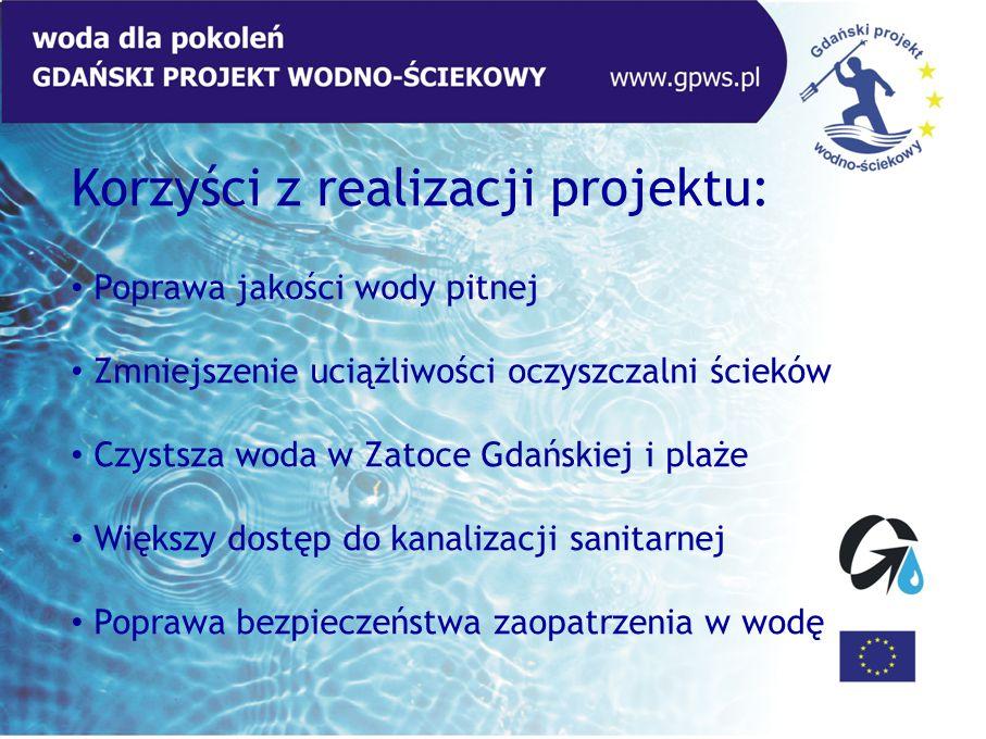 Korzyści z realizacji projektu: Poprawa jakości wody pitnej Zmniejszenie uciążliwości oczyszczalni ścieków Czystsza woda w Zatoce Gdańskiej i plaże Wi