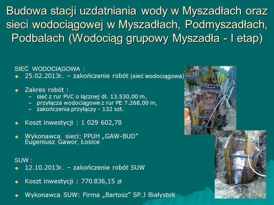 Budowa stacji uzdatniania wody w Myszadłach oraz sieci wodociągowej w Myszadłach, Podmyszadłach, Podbalach (Wodociąg grupowy Myszadła - I etap) SIEĆ W