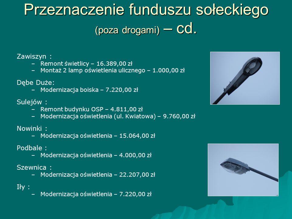 Przeznaczenie funduszu sołeckiego (poza drogami) – cd. Zawiszyn : – –Remont świetlicy – 16.389,00 zł – –Montaż 2 lamp oświetlenia ulicznego – 1.000,00