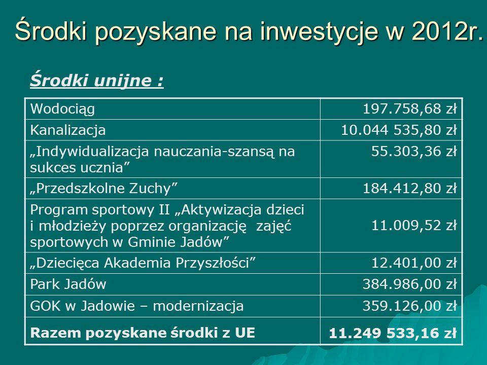 """Środki pozyskane na inwestycje w 2012r. Środki unijne : Wodociąg197.758,68 zł Kanalizacja10.044 535,80 zł """"Indywidualizacja nauczania-szansą na sukces"""