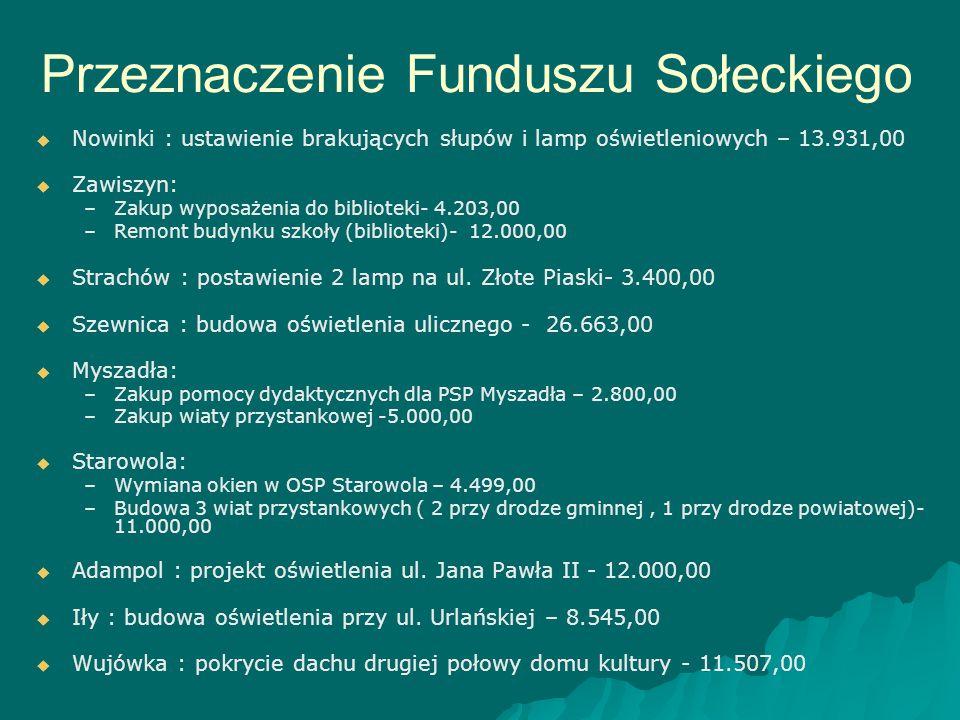 Przeznaczenie Funduszu Sołeckiego   Nowinki : ustawienie brakujących słupów i lamp oświetleniowych – 13.931,00   Zawiszyn: – –Zakup wyposażenia do