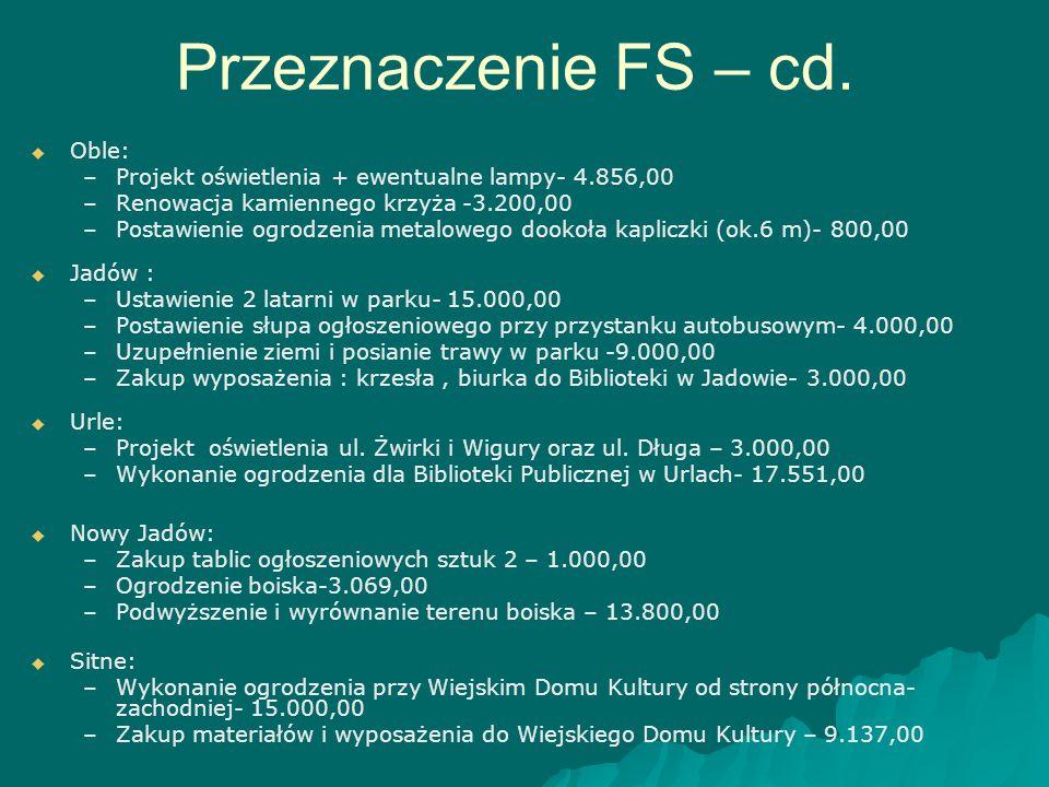 Przeznaczenie FS – cd.   Oble: – –Projekt oświetlenia + ewentualne lampy- 4.856,00 – –Renowacja kamiennego krzyża -3.200,00 – –Postawienie ogrodzeni