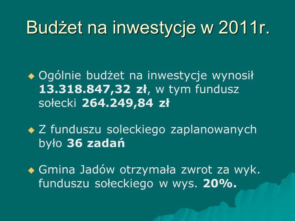 Budżet na inwestycje w 2011r.   Ogólnie budżet na inwestycje wynosił 13.318.847,32 zł, w tym fundusz sołecki 264.249,84 zł   Z funduszu soleckiego