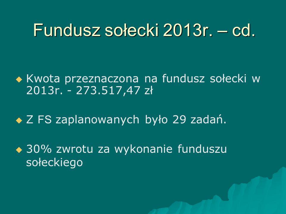 Fundusz sołecki 2013r. – cd.   Kwota przeznaczona na fundusz sołecki w 2013r. - 273.517,47 zł   Z FS zaplanowanych było 29 zadań.   30% zwrotu z