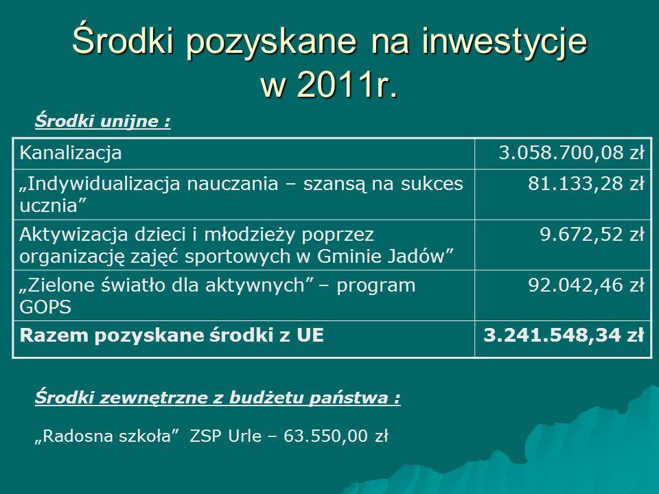 """Środki pozyskane na inwestycje w 2011r. Środki unijne : Środki zewnętrzne z budżetu państwa : """"Radosna szkoła"""" ZSP Urle – 63.550,00 zł Kanalizacja3.05"""