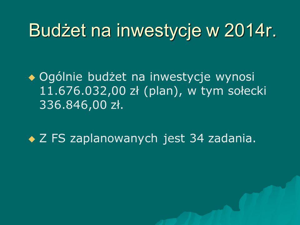 Budżet na inwestycje w 2014r.   Ogólnie budżet na inwestycje wynosi 11.676.032,00 zł (plan), w tym sołecki 336.846,00 zł.   Z FS zaplanowanych jes