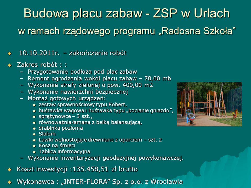 Środki pozyskane na inwestycje w 2012r.