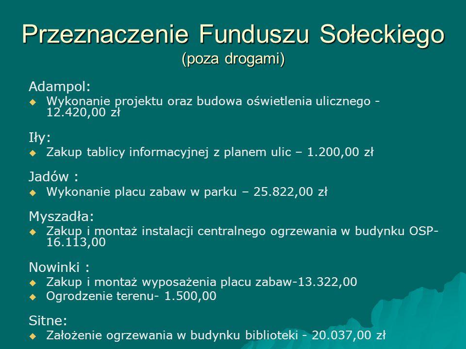 Przeznaczenie Funduszu Sołeckiego (poza drogami) Adampol:   Wykonanie projektu oraz budowa oświetlenia ulicznego - 12.420,00 zł Iły:   Zakup tabli