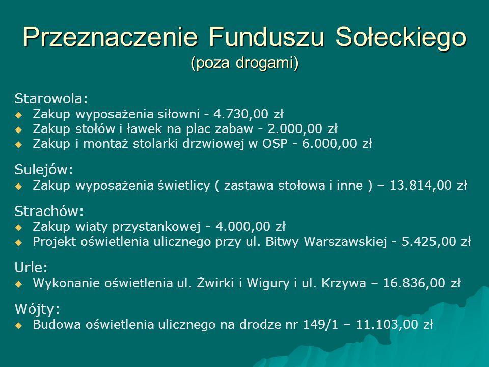 Przeznaczenie Funduszu Sołeckiego (poza drogami) Starowola:   Zakup wyposażenia siłowni - 4.730,00 zł   Zakup stołów i ławek na plac zabaw - 2.000