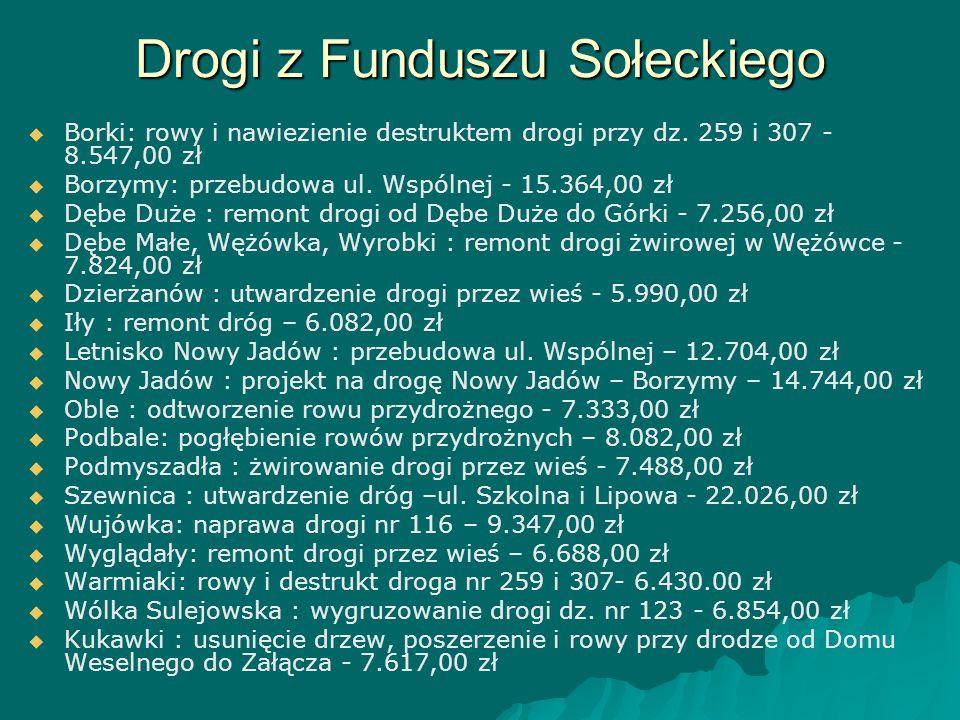 Drogi z Funduszu Sołeckiego   Borki: rowy i nawiezienie destruktem drogi przy dz. 259 i 307 - 8.547,00 zł   Borzymy: przebudowa ul. Wspólnej - 15.