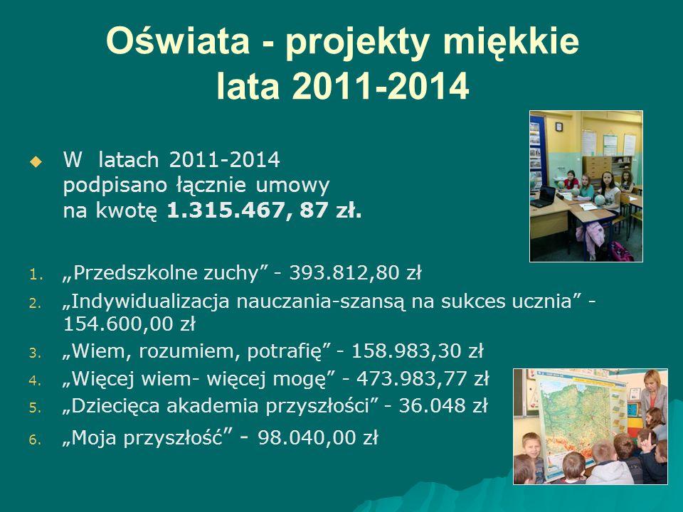 """Oświata - projekty miękkie lata 2011-2014   W latach 2011-2014 podpisano łącznie umowy na kwotę 1.315.467, 87 zł. 1. 1. """" Przedszkolne zuchy"""" - 393."""