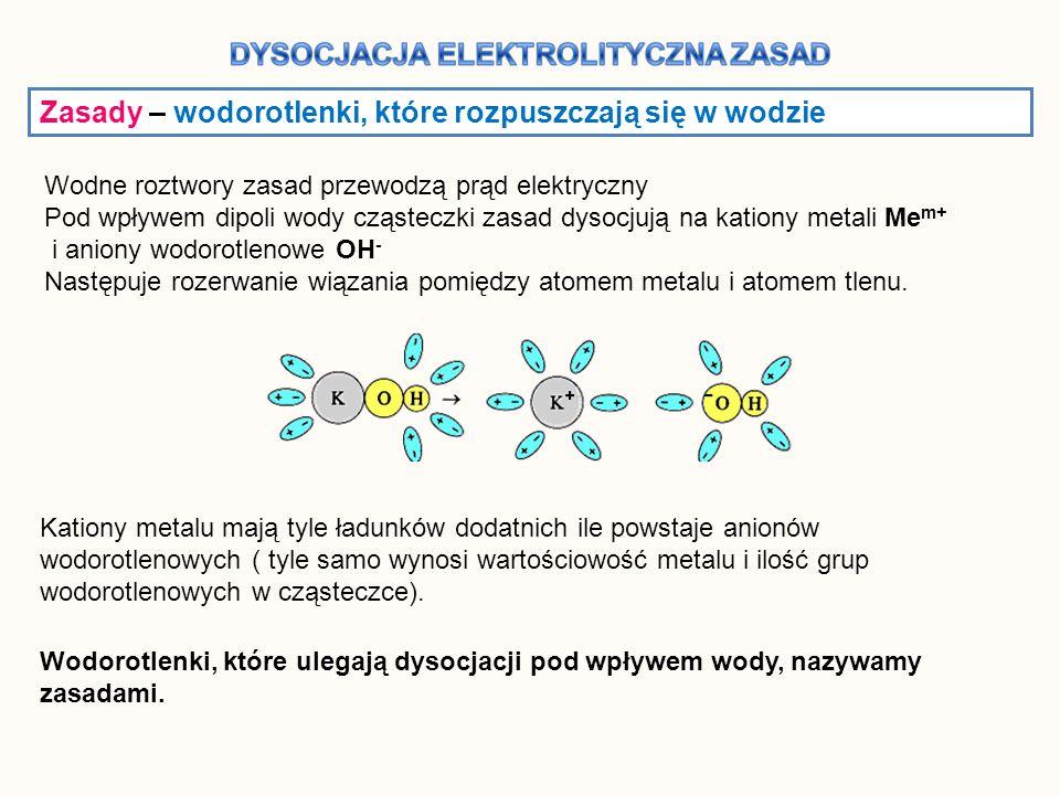 Zasady – wodorotlenki, które rozpuszczają się w wodzie Wodne roztwory zasad przewodzą prąd elektryczny Pod wpływem dipoli wody cząsteczki zasad dysocjują na kationy metali Me m+ i aniony wodorotlenowe OH - Następuje rozerwanie wiązania pomiędzy atomem metalu i atomem tlenu.