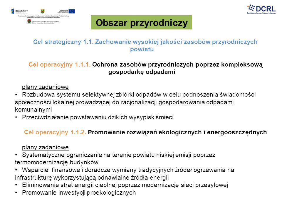 Obszar przyrodniczy Cel strategiczny 1.1. Zachowanie wysokiej jakości zasobów przyrodniczych powiatu Cel operacyjny 1.1.1. Ochrona zasobów przyrodnicz