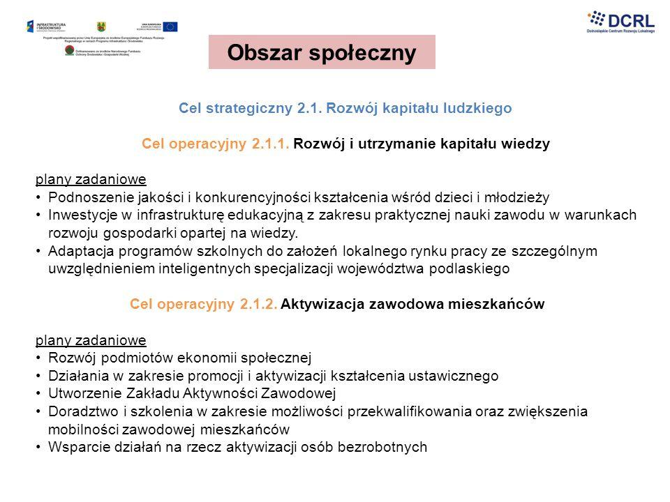Obszar społeczny Cel strategiczny 2.1. Rozwój kapitału ludzkiego Cel operacyjny 2.1.1. Rozwój i utrzymanie kapitału wiedzy plany zadaniowe Podnoszenie