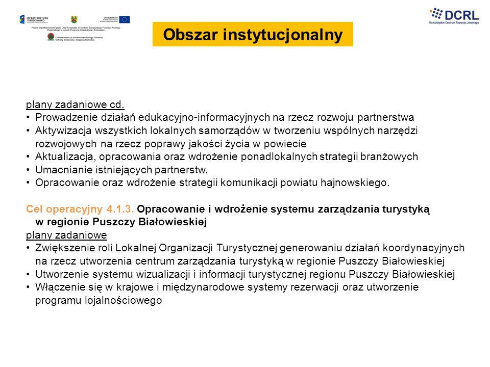 Obszar instytucjonalny plany zadaniowe cd. Prowadzenie działań edukacyjno-informacyjnych na rzecz rozwoju partnerstwa Aktywizacja wszystkich lokalnych