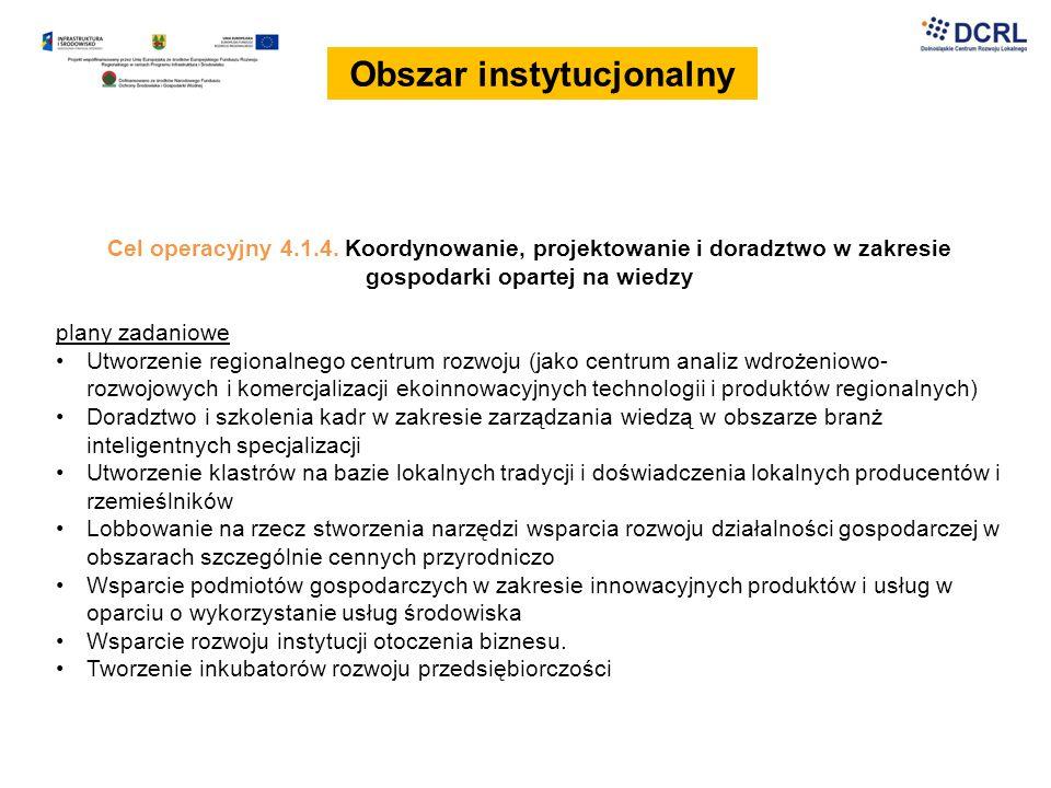 Obszar instytucjonalny Cel operacyjny 4.1.4. Koordynowanie, projektowanie i doradztwo w zakresie gospodarki opartej na wiedzy plany zadaniowe Utworzen