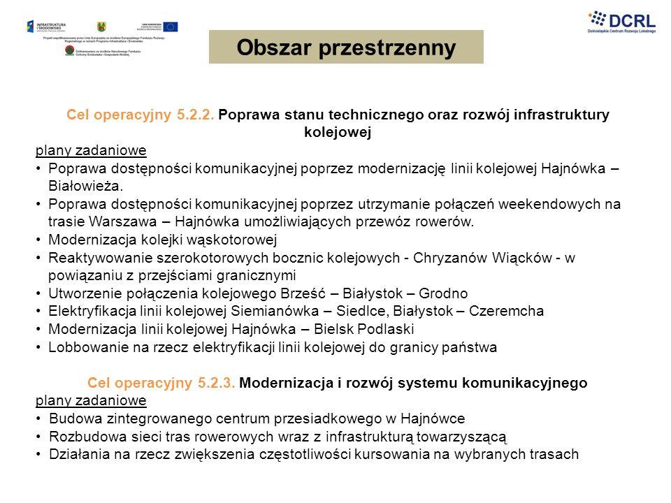 Obszar przestrzenny Cel operacyjny 5.2.2. Poprawa stanu technicznego oraz rozwój infrastruktury kolejowej plany zadaniowe Poprawa dostępności komunika
