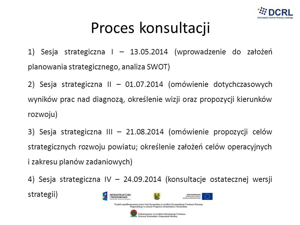 Proces konsultacji 1) Sesja strategiczna I – 13.05.2014 (wprowadzenie do założeń planowania strategicznego, analiza SWOT) 2) Sesja strategiczna II – 0