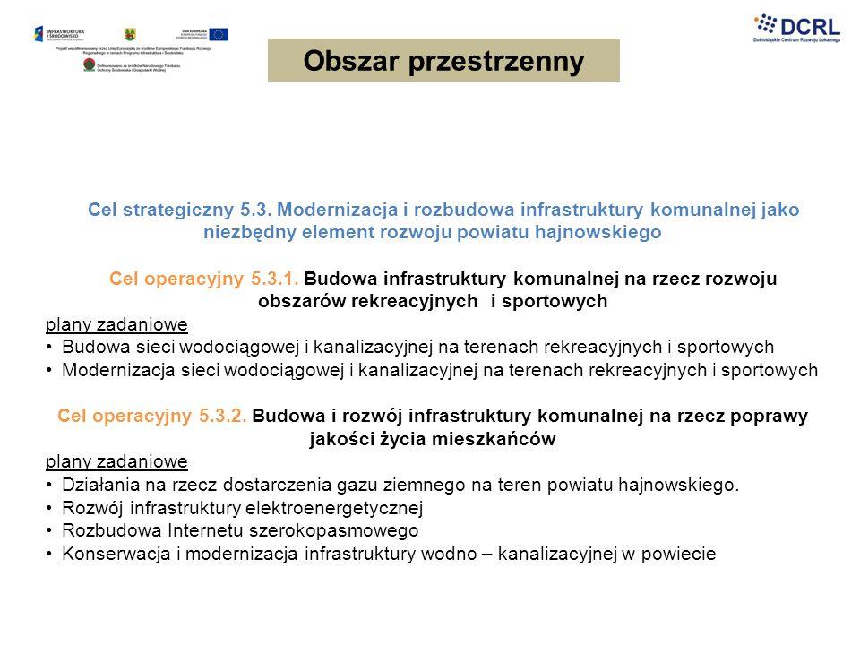 Obszar przestrzenny Cel strategiczny 5.3. Modernizacja i rozbudowa infrastruktury komunalnej jako niezbędny element rozwoju powiatu hajnowskiego Cel o