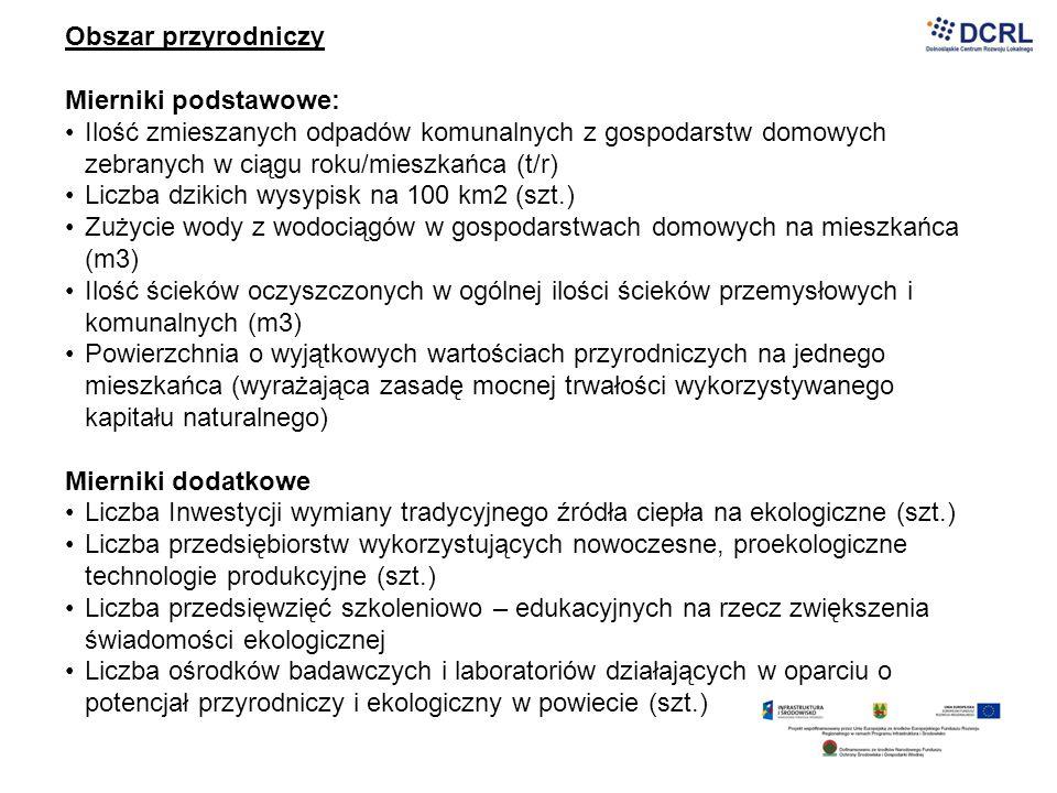 Obszar przyrodniczy Mierniki podstawowe: Ilość zmieszanych odpadów komunalnych z gospodarstw domowych zebranych w ciągu roku/mieszkańca (t/r) Liczba d