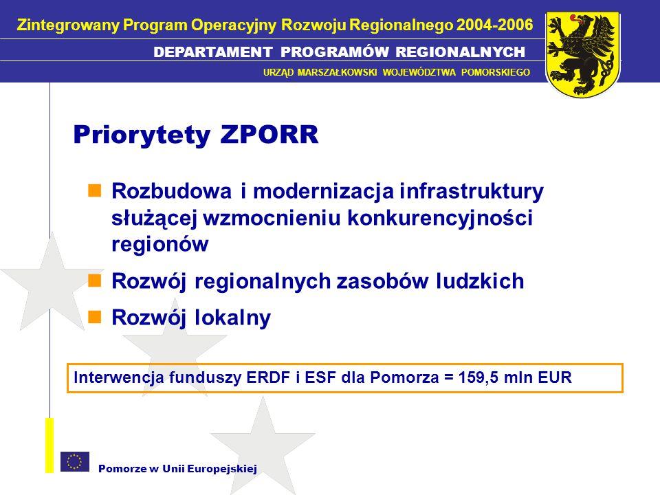 Pomorze w Unii Europejskiej Priorytety i działania ZPORR DEPARTAMENT PROGRAMÓW REGIONALNYCH URZĄD MARSZAŁKOWSKI WOJEWÓDZTWA POMORSKIEGO Zintegrowany Program Operacyjny Rozwoju Regionalnego 2004-2006 priorytetdziałanieKwota z ERDF (mln EUR) Priorytet 1.