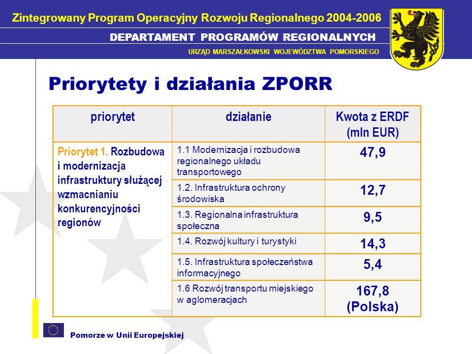 Pomorze w Unii Europejskiej Priorytety i działania ZPORR DEPARTAMENT PROGRAMÓW REGIONALNYCH URZĄD MARSZAŁKOWSKI WOJEWÓDZTWA POMORSKIEGO Zintegrowany Program Operacyjny Rozwoju Regionalnego 2004-2006 priorytetdziałanieKwota z ERDF (mln EUR) Priorytet 2.