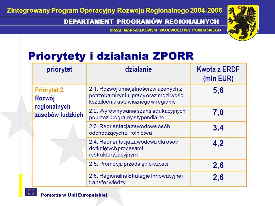 Pomorze w Unii Europejskiej Priorytety i działania ZPORR DEPARTAMENT PROGRAMÓW REGIONALNYCH URZĄD MARSZAŁKOWSKI WOJEWÓDZTWA POMORSKIEGO Zintegrowany Program Operacyjny Rozwoju Regionalnego 2004-2006 priorytetdziałanieKwota z ERDF (mln EUR) Priorytet 3.