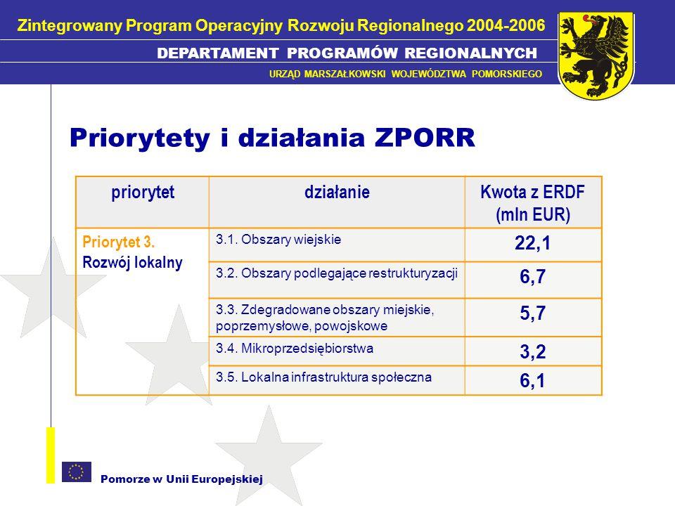 Pomorze w Unii Europejskiej Priorytety i działania ZPORR DEPARTAMENT PROGRAMÓW REGIONALNYCH URZĄD MARSZAŁKOWSKI WOJEWÓDZTWA POMORSKIEGO Zintegrowany P