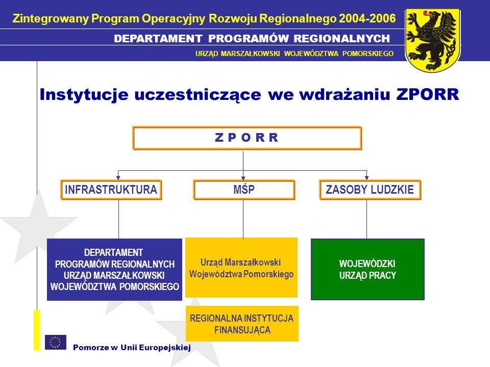 Pomorze w Unii Europejskiej Działanie 3.3 Zdegradowane obszary miejskie, po- przemysłowe i po-wojskowe Poddziałanie 3.3.1 Rewitalizacja obszarów miejskich Poddziałanie 3.3.2 Rewitalizacja obszarów po-przemysłowych i po-wojskowych Fundusz: ERDF Dostępne środki: około 5.75 mln Euro na lata 2004-2006 Poziom dofinansowania: ERDF - max.