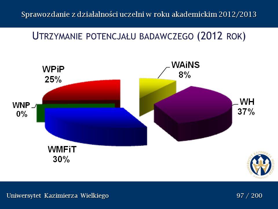 Uniwersytet Kazimierza Wielkiego 97 / 200 Uniwersytet Kazimierza Wielkiego 97 / 200 Sprawozdanie z dzia ł alno ś ci uczelni w roku akademickim 2012/20
