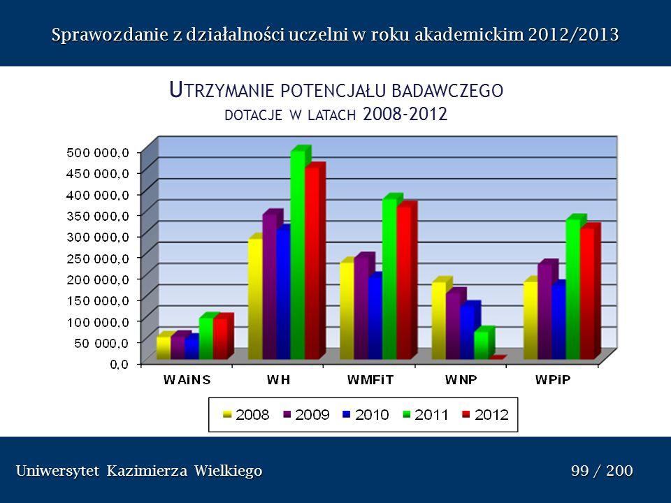 Uniwersytet Kazimierza Wielkiego 99 / 200 Uniwersytet Kazimierza Wielkiego 99 / 200 Sprawozdanie z dzia ł alno ś ci uczelni w roku akademickim 2012/20