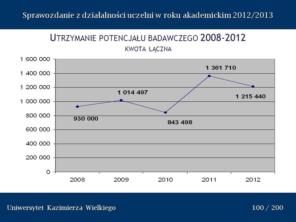 Uniwersytet Kazimierza Wielkiego 100 / 200 Uniwersytet Kazimierza Wielkiego 100 / 200 Sprawozdanie z dzia ł alno ś ci uczelni w roku akademickim 2012/