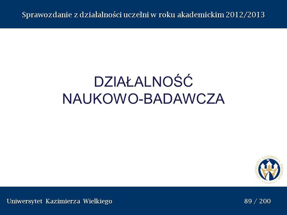 Uniwersytet Kazimierza Wielkiego 110 / 200 Uniwersytet Kazimierza Wielkiego 110 / 200 Sprawozdanie z dzia ł alno ś ci uczelni w roku akademickim 2012/2013 P EŁNOMOCNIK R EKTORA DS.