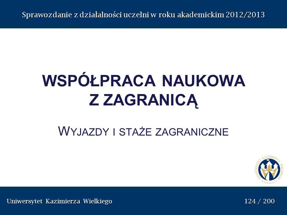 Uniwersytet Kazimierza Wielkiego 124 / 200 Uniwersytet Kazimierza Wielkiego 124 / 200 Sprawozdanie z dzia ł alno ś ci uczelni w roku akademickim 2012/