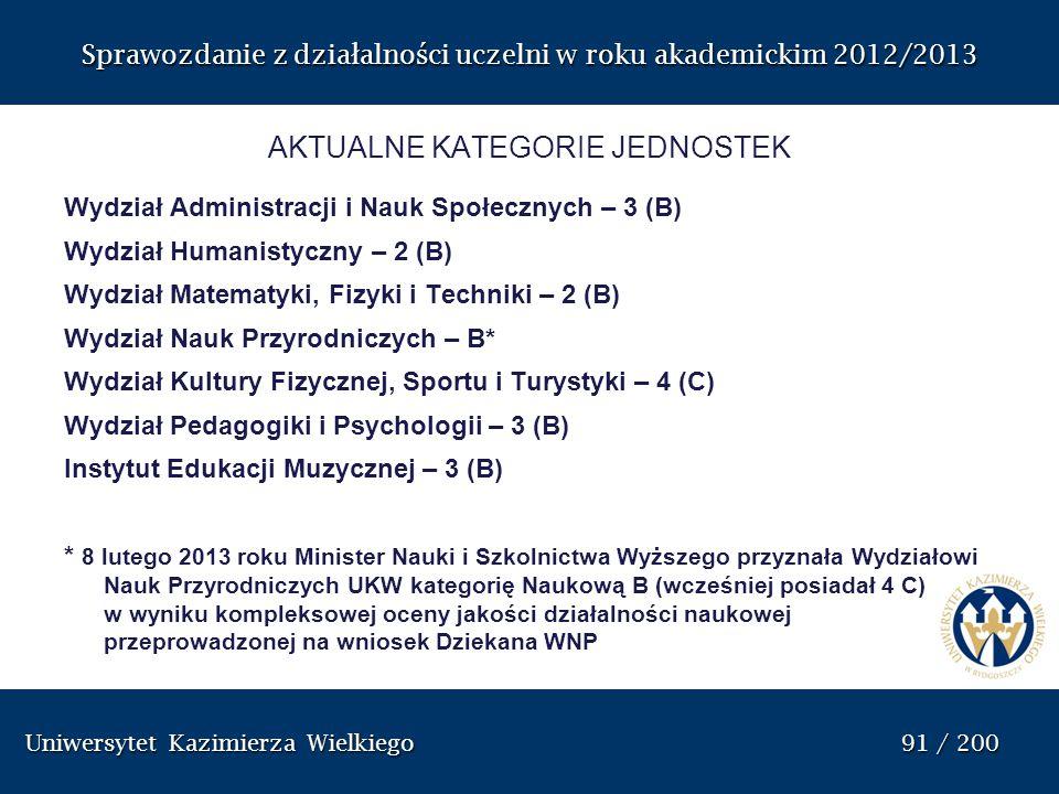 Uniwersytet Kazimierza Wielkiego 91 / 200 Uniwersytet Kazimierza Wielkiego 91 / 200 Sprawozdanie z dzia ł alno ś ci uczelni w roku akademickim 2012/20