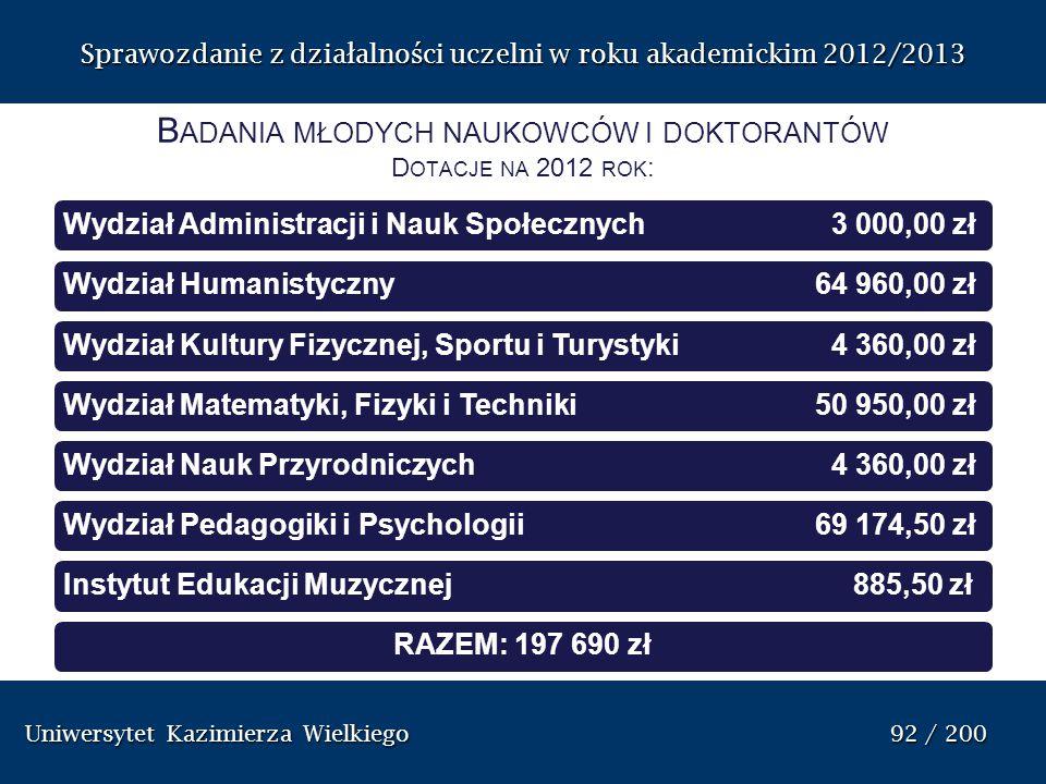 Uniwersytet Kazimierza Wielkiego 92 / 200 Uniwersytet Kazimierza Wielkiego 92 / 200 Sprawozdanie z dzia ł alno ś ci uczelni w roku akademickim 2012/20