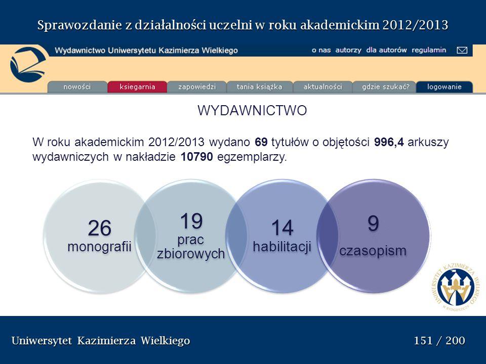 Uniwersytet Kazimierza Wielkiego 151 / 200 Uniwersytet Kazimierza Wielkiego 151 / 200 Sprawozdanie z dzia ł alno ś ci uczelni w roku akademickim 2012/