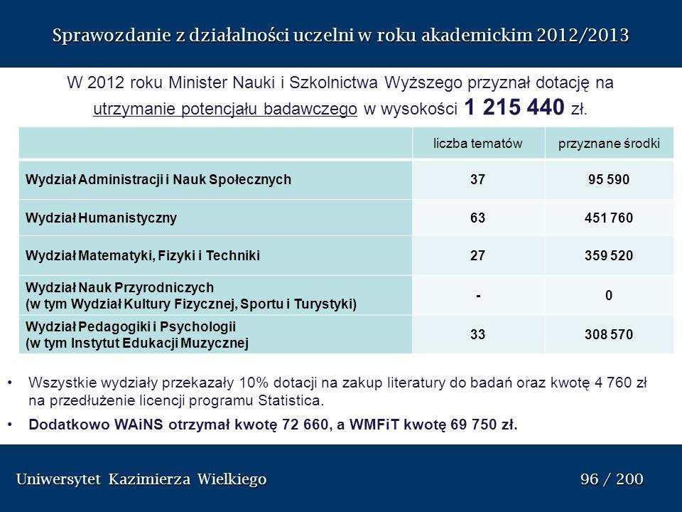 Uniwersytet Kazimierza Wielkiego 96 / 200 Uniwersytet Kazimierza Wielkiego 96 / 200 Sprawozdanie z dzia ł alno ś ci uczelni w roku akademickim 2012/20