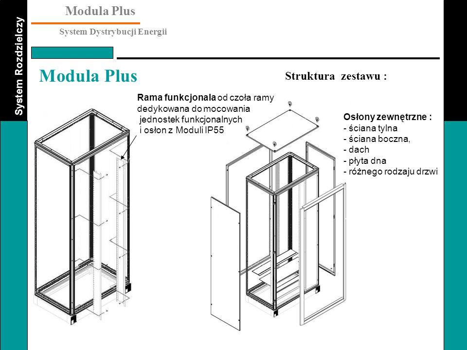 System Rozdzielczy Modula Plus System Dystrybucji Energii Modula Plus Rama funkcjonala od czoła ramy dedykowana do mocowania jednostek funkcjonalnych