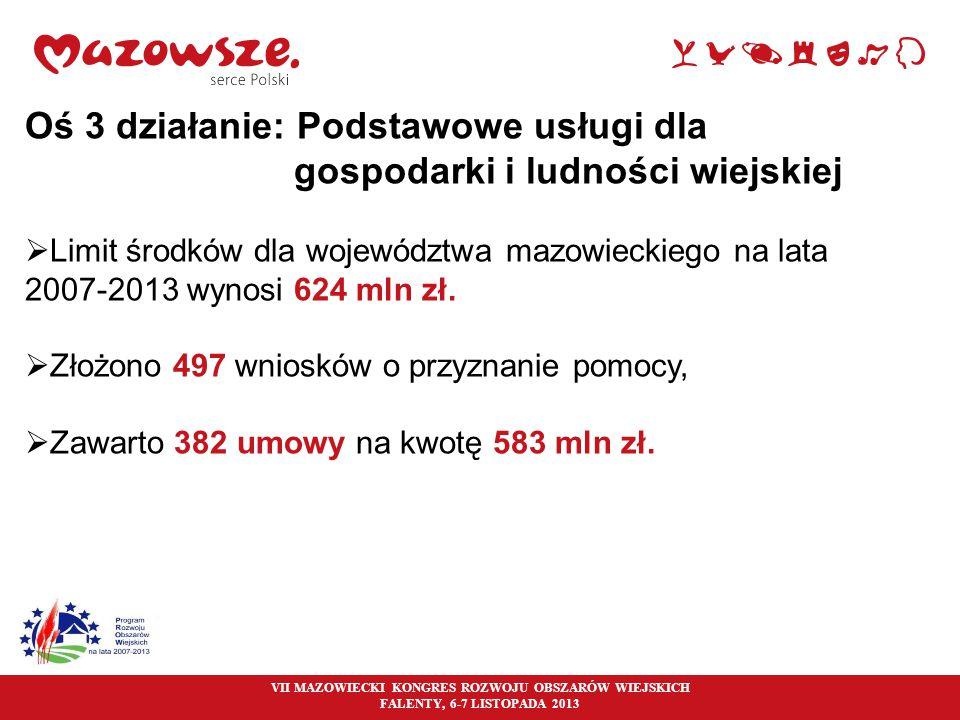 22 Oś 3 działanie: Podstawowe usługi dla gospodarki i ludności wiejskiej  Limit środków dla województwa mazowieckiego na lata 2007-2013 wynosi 624 ml