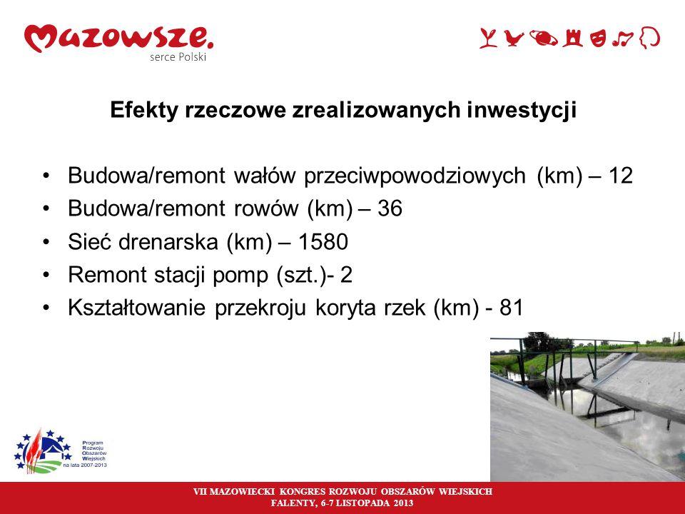 6 Efekty rzeczowe zrealizowanych inwestycji Budowa/remont wałów przeciwpowodziowych (km) – 12 Budowa/remont rowów (km) – 36 Sieć drenarska (km) – 1580