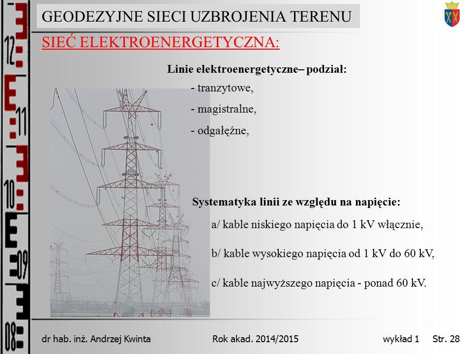 GEODEZJA INŻYNIERYJNA Rok akad. 2014/2015dr hab. inż. Andrzej Kwinta wykład 1 Str. 28 SIEĆ ELEKTROENERGETYCZNA: GEODEZYJNE SIECI UZBROJENIA TERENU Lin