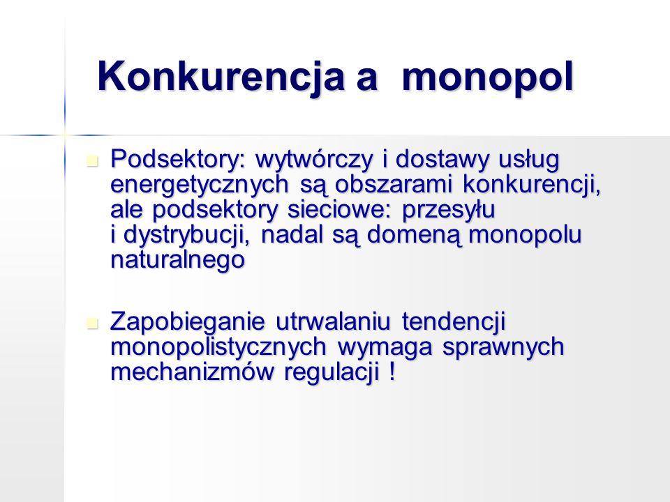 Konkurencja a monopol Konkurencja a monopol Podsektory: wytwórczy i dostawy usług energetycznych są obszarami konkurencji, ale podsektory sieciowe: pr