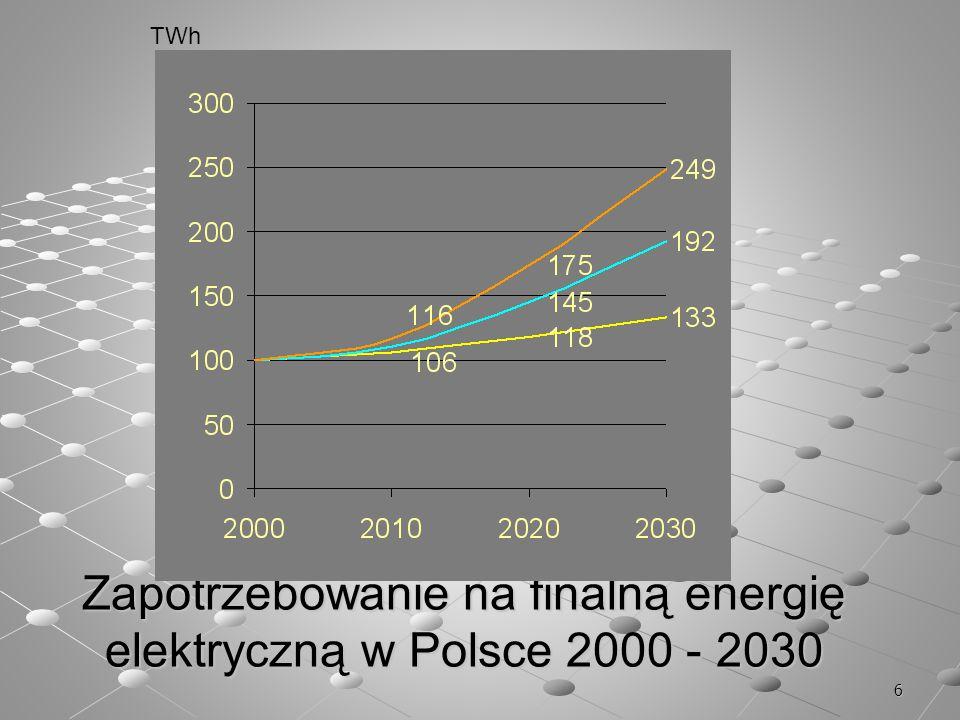 6 Zapotrzebowanie na finalną energię elektryczną w Polsce 2000 - 2030 TWh