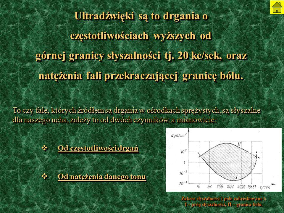 Ultradźwięki są to drgania o częstotliwościach wyższych od górnej granicy słyszalności tj. 20 kc/sek, oraz natężenia fali przekraczającej granicę bólu