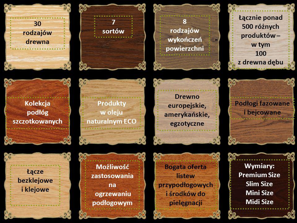 Łącznie ponad 500 różnych produktów – w tym 100 z drewna dębu Produkty w oleju naturalnym ECO Drewno europejskie, amerykańskie, egzotyczne 7 sortów Możliwość zastosowania na ogrzewaniu podłogowym 30 rodzajów drewna Kolekcja podłóg szczotkowanych Podłogi fazowane i bejcowane 8 rodzajów wykończeń powierzchni Bogata oferta listew przypodłogowych i środków do pielęgnacji Łącze bezklejowe i klejowe Wymiary: Premium Size Slim Size Mini Size Midi Size